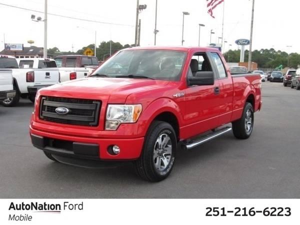 Buy Here Pay Here Car Dealers In Mobile Alabama Bhph List